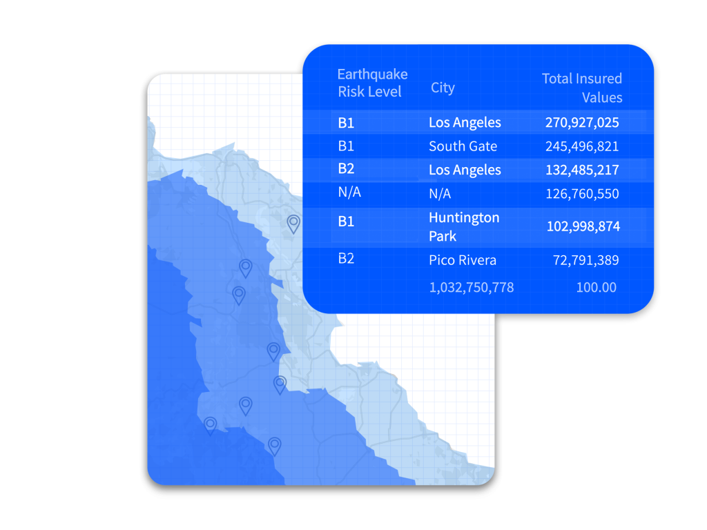 riskexposure 1024x768 - Data Visualization - Redesign