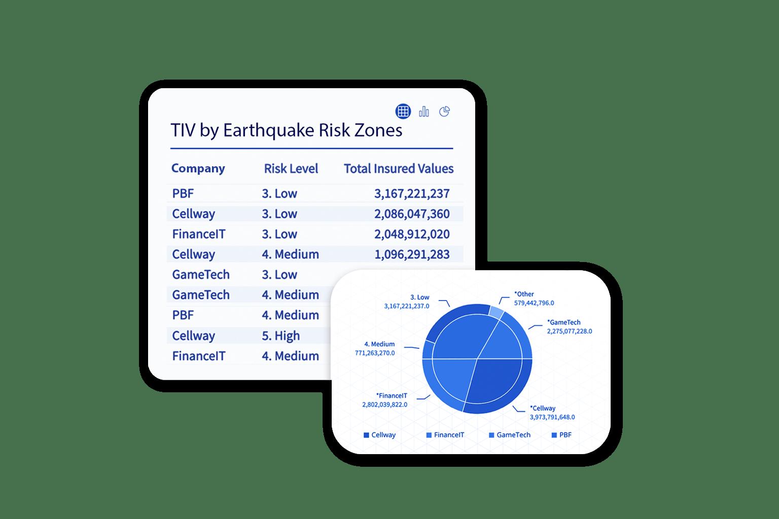 advancedrisk 1536x1024 1 2 - Advanced Risk Analysis