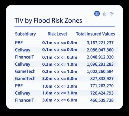 toteq 427x385 - Advanced Risk Analysis